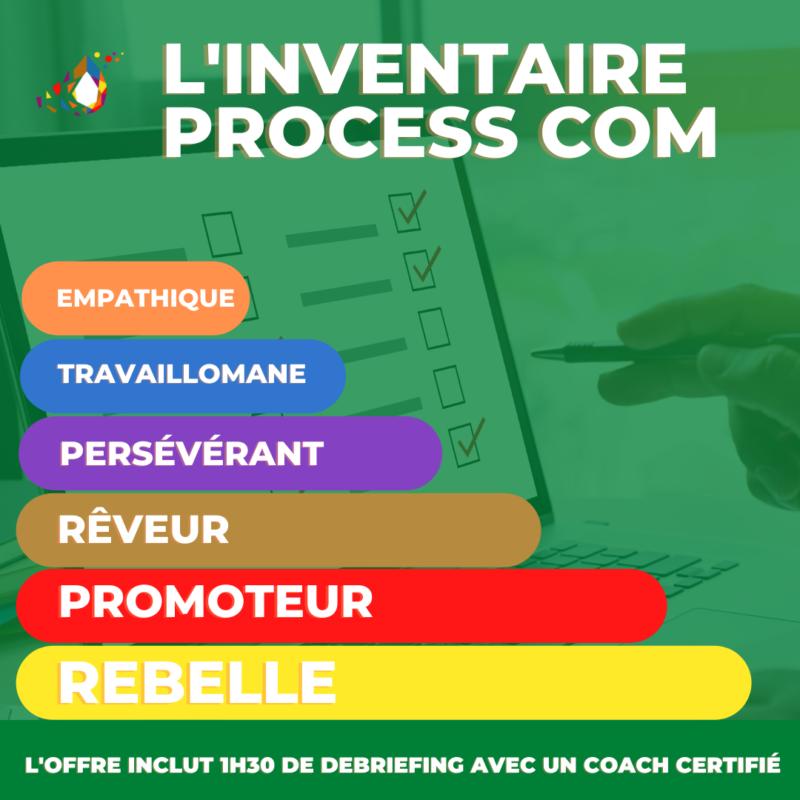 test process com