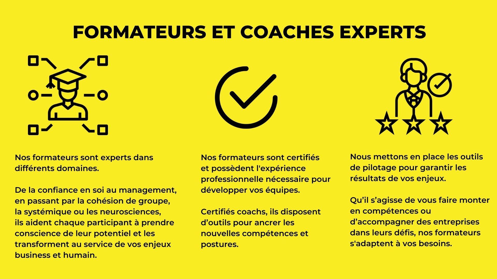 coach et formateur expert en formation inter entreprise coaching team building